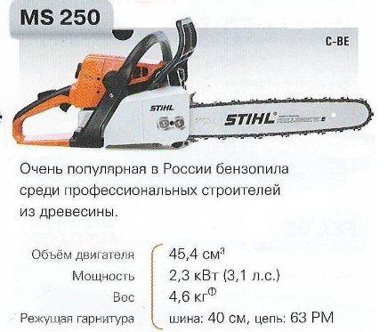 Бензопила штиль 170 – обзор и сравнение с ms 180