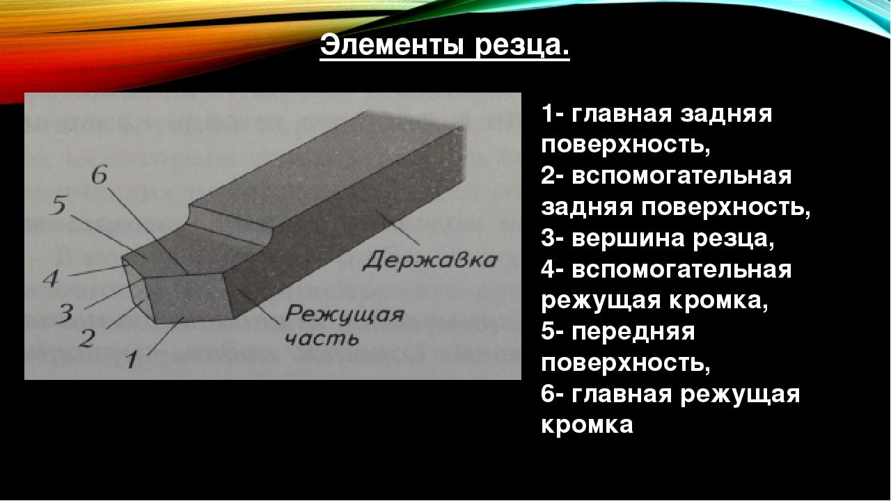 Резец расточной токарный: гост, классификация, маркировка