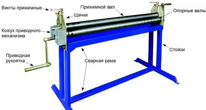 Вальцовочный станок – оборудование для гибки листового металла
