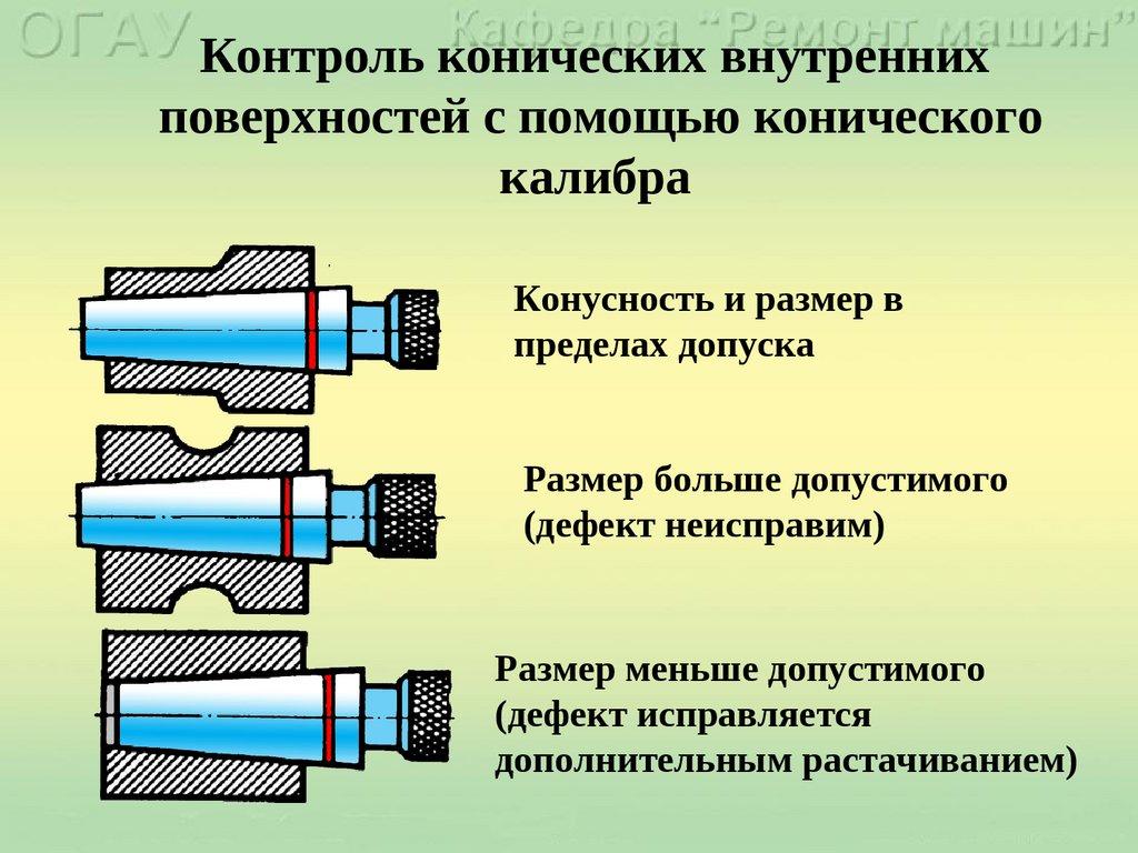 Дефектация соединений и деталей
