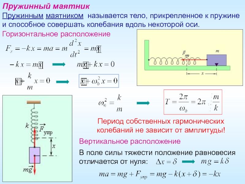 Пружинный маятник: период и амплитуда колебани1, формула, жесткость