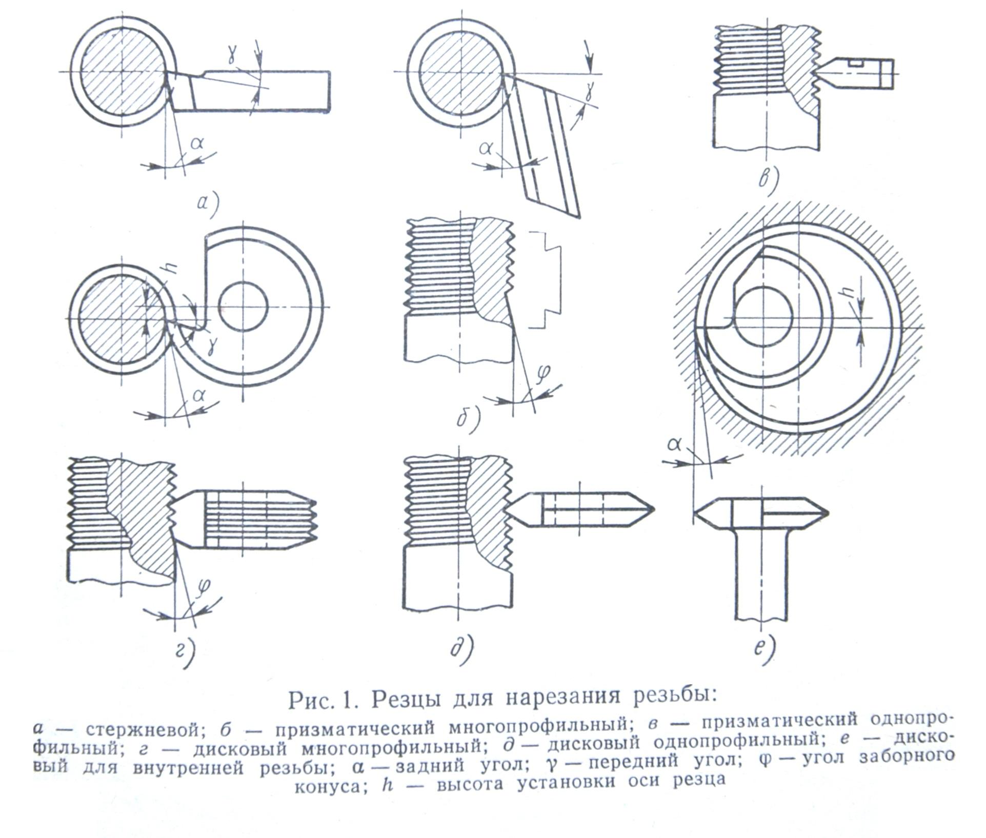 Нарезание резьбы на токарном станке разными рабочими инструментами