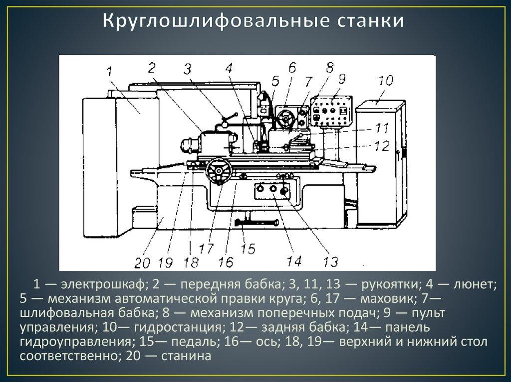 Ремонт токарных станков в  москве