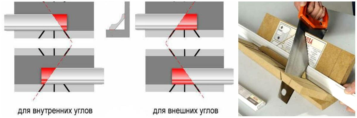Как сделать внутренний угол потолочного плинтуса? как вырезать угол со стуслом и без него? как правильно отрезать с помощью шаблона?