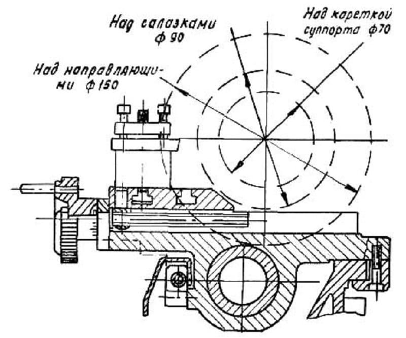 Токарный станок тш 3 обзор и технические характеристики
