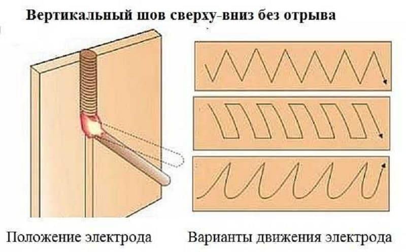 Как варить вертикальный сварочный шов