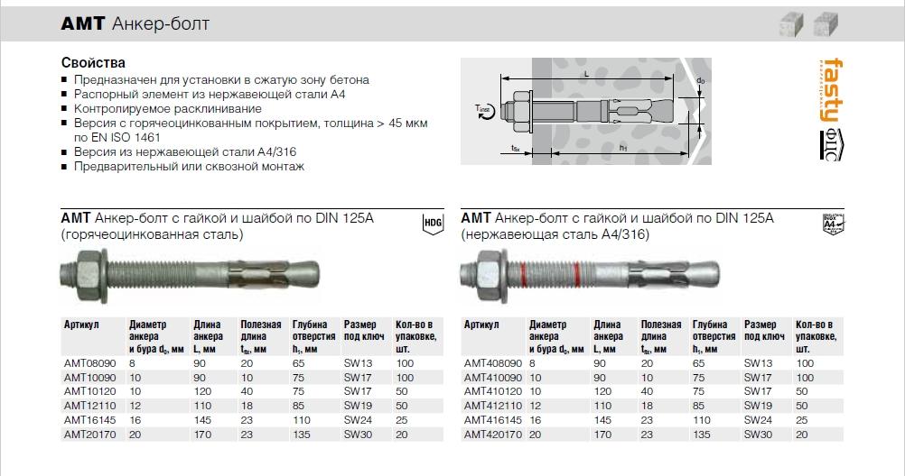 Анкера для бетона: виды, установка, плюсы и минусы применения