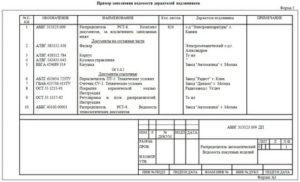 """Гост 2.106-96 скачать бесплатно - """"единая система конструкторской документации. текстовые документы"""""""