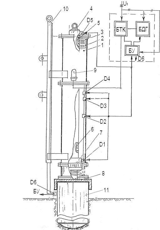 Виды и устройство кузнечного молота