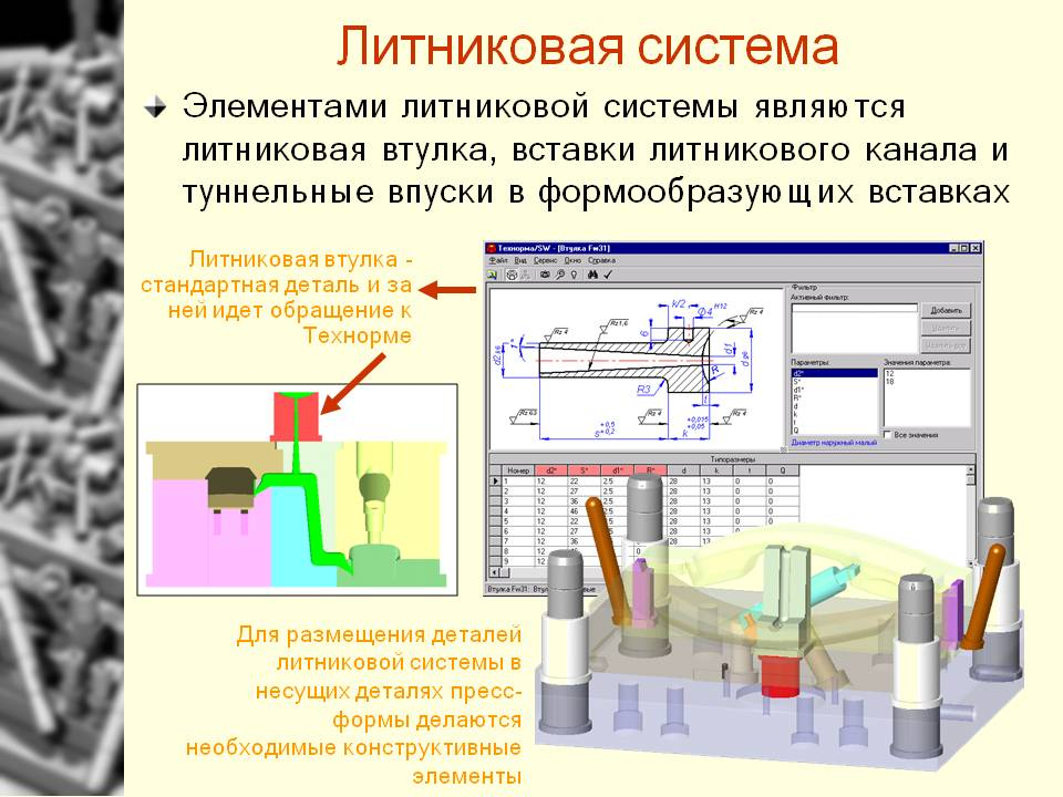 §  1. элементы литниковых систем