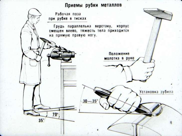 Рубка металла: инструменты, технологические особенности