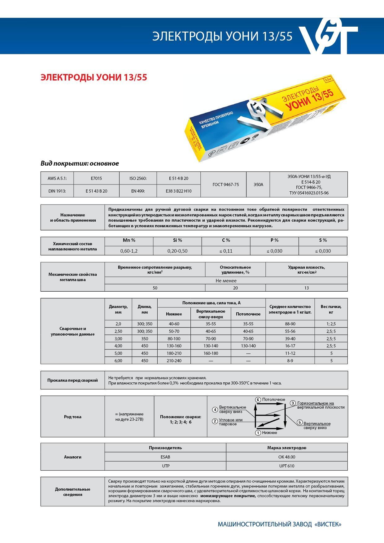 Характеристики и особенности электродов э42