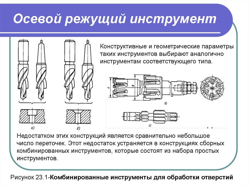 Гост р 53004-2008 фрезы для обработки т-образных пазов. технические условия