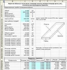 Таблица кубатуры обрезной доски: система расчетов