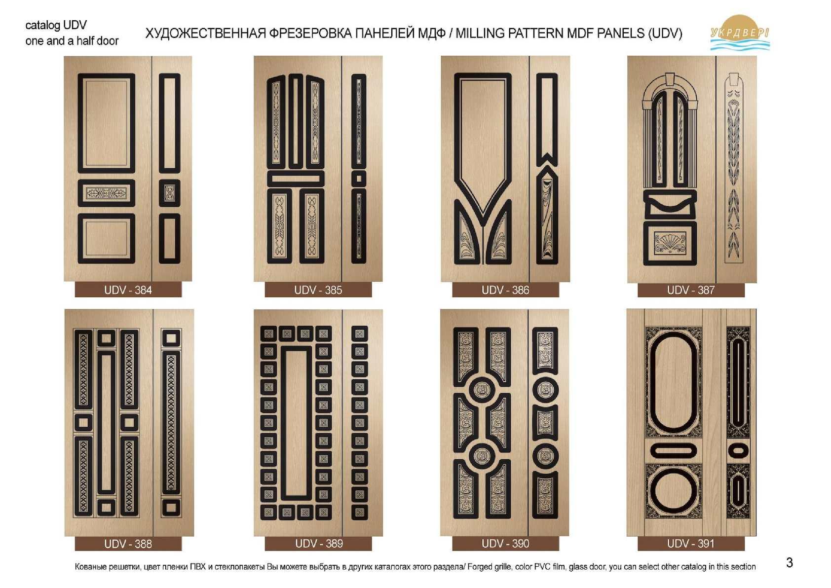 Фрезы для фасада мдф: виды фрез для мебельных карнизов и фасада. как выбрать?