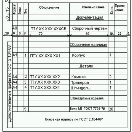 Настройка спецификации в компасе
