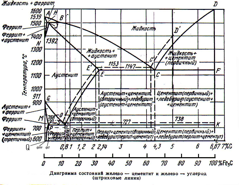 """C*fe - бинарные химические  соединения  - каталог статей - """"мати""""- химия. киберхимия"""
