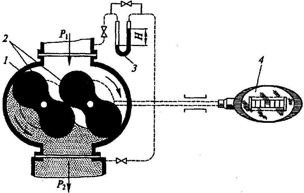 Принцип работы манометра