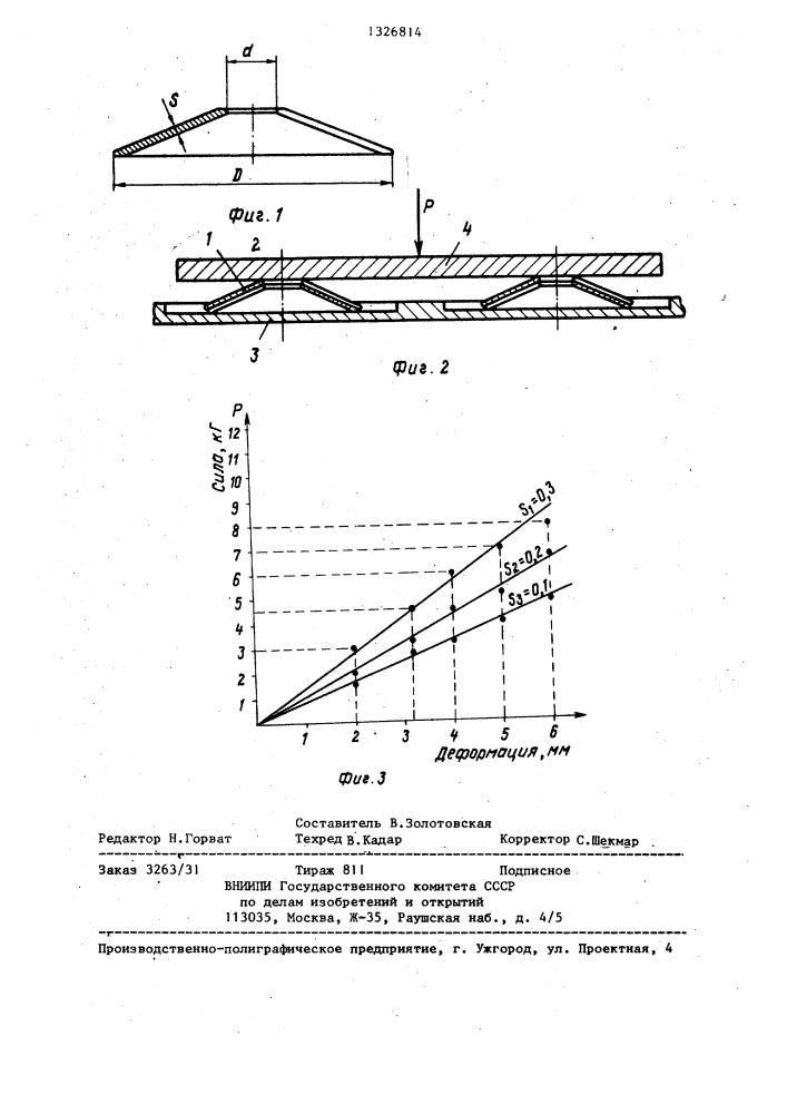 Гост 2.401—68