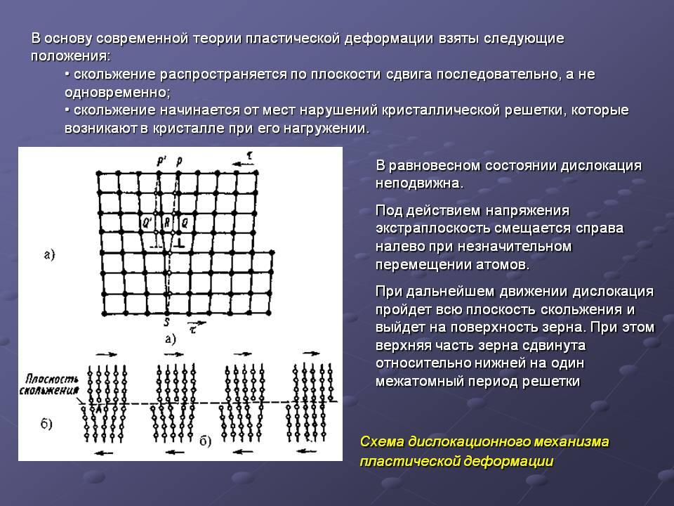Пластическая деформация википедия