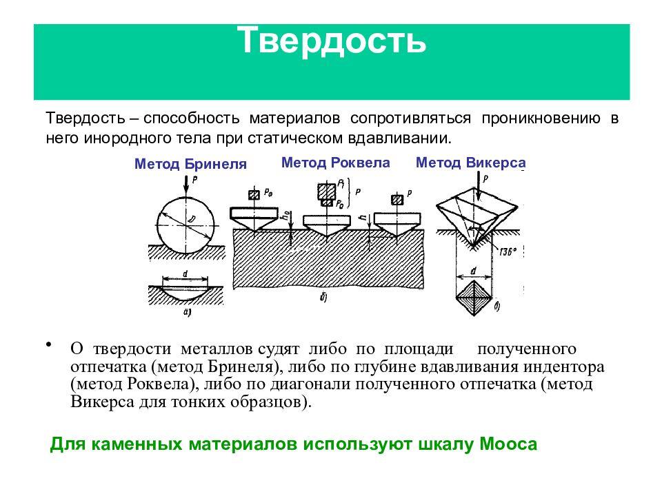 Как определить твердость металла в домашних условиях? - справочник по металлообработке и оборудованию
