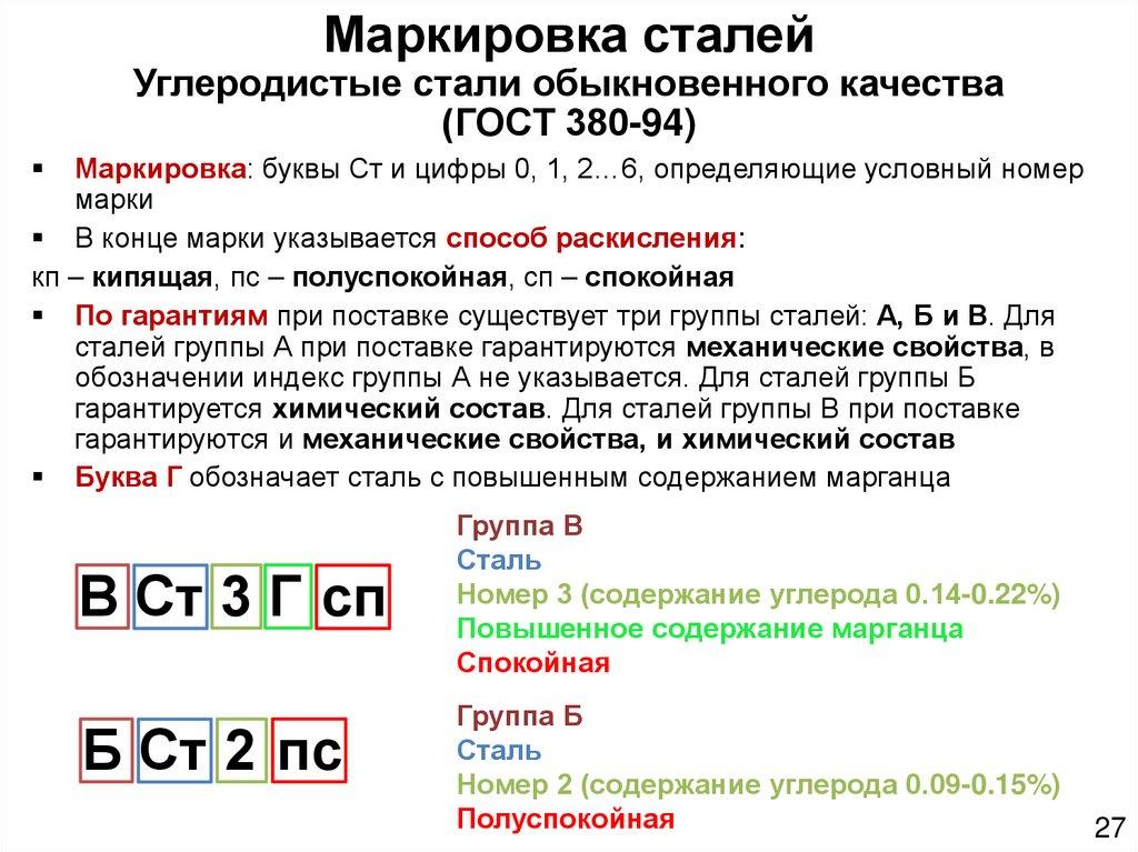 Обозначение стали углеродистой обыкновенного качества общего назначения (гост 380-2005)