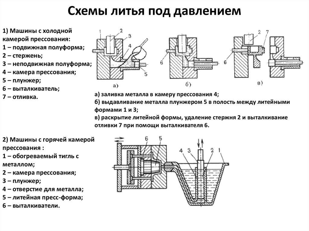 Точное литье лвм в москве и области | каталог предприятий
