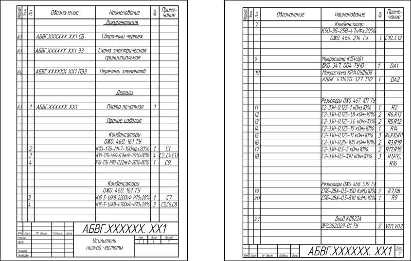 Создание сборочного чертежа и спецификации разъемного соединения. библиотеки и справочники