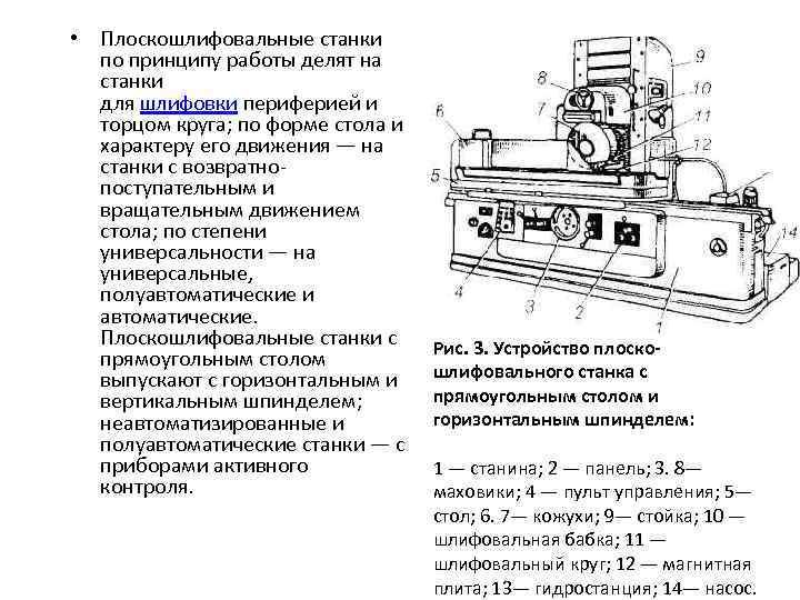3б153 станок круглошлифовальный универсальныйсхемы, описание, характеристики