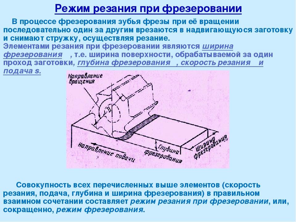 Глава v. обработка деталей на фрезерных станках [1968 орнис н.м. - основы механической обработки металлов]