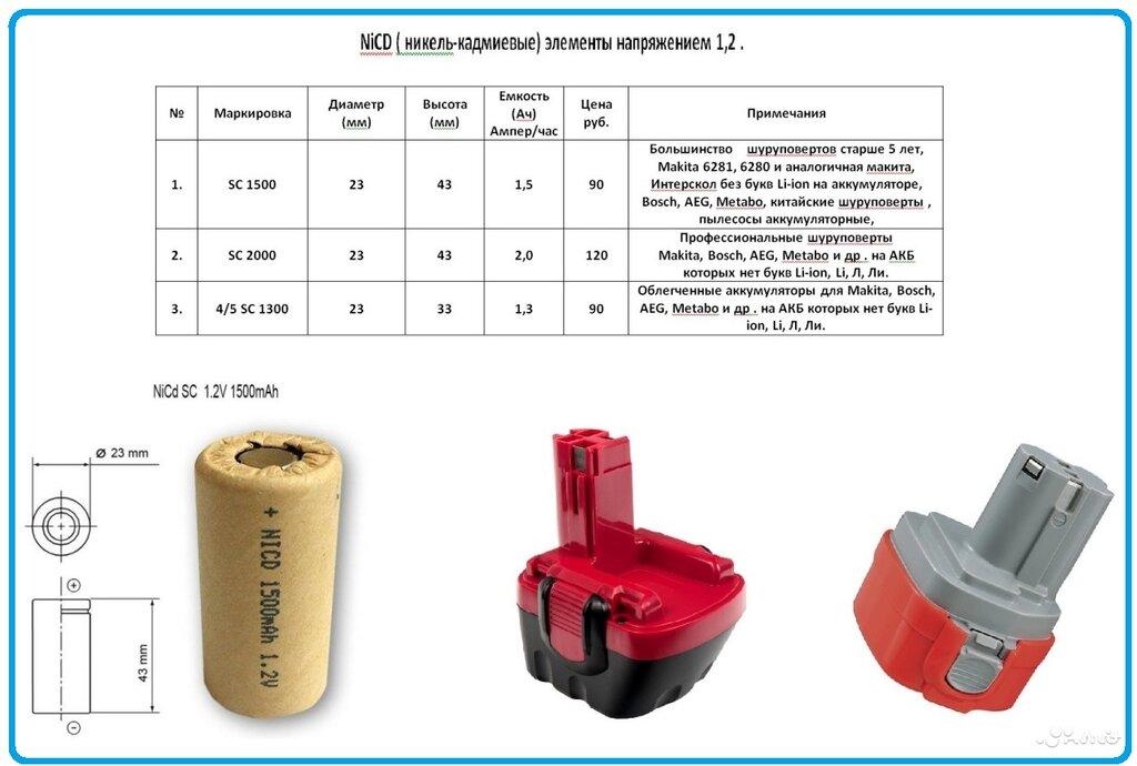 Как заряжать литий ионный аккумулятор на шуруповерт - moy-instrument.ru - обзор инструмента и техники