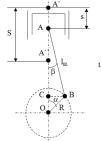 1.2 выбор отношения радиуса кривошипа к длине шатуна