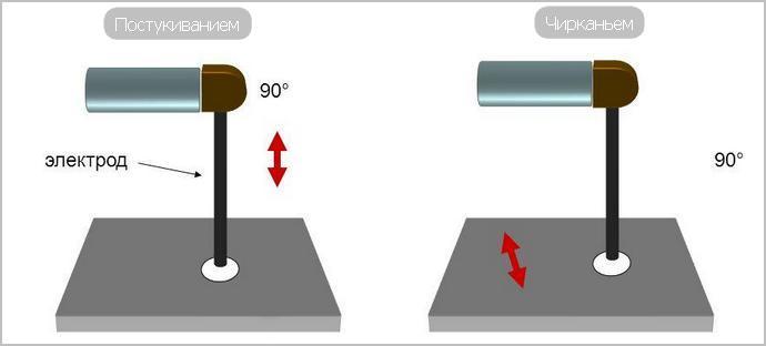 Почему прилипает электрод при сварке к металлу