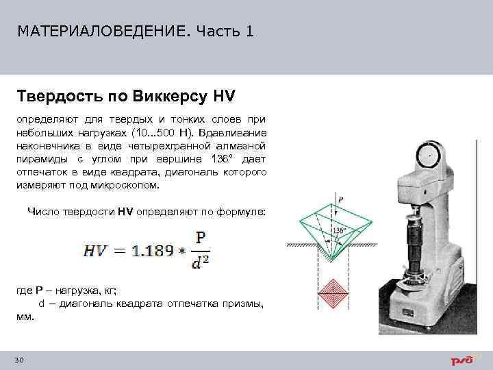Какие методы измерения твердости металлов используются сегодня?