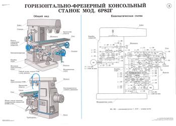 Горизонтальный фрезерный станок 6т82г (6р82г).
