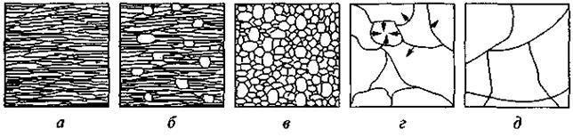 Нагартованная нержавеющая сталь - металлы и металлообработка