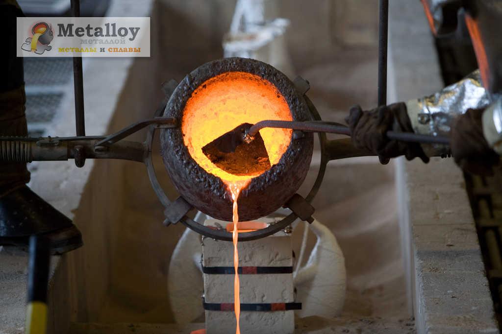 Тонкости художественного литья из бронзы