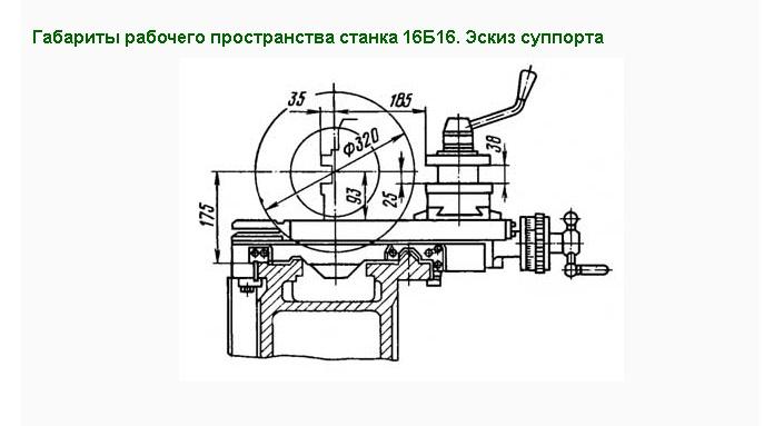 Резцедержатели для токарных станков по металлу