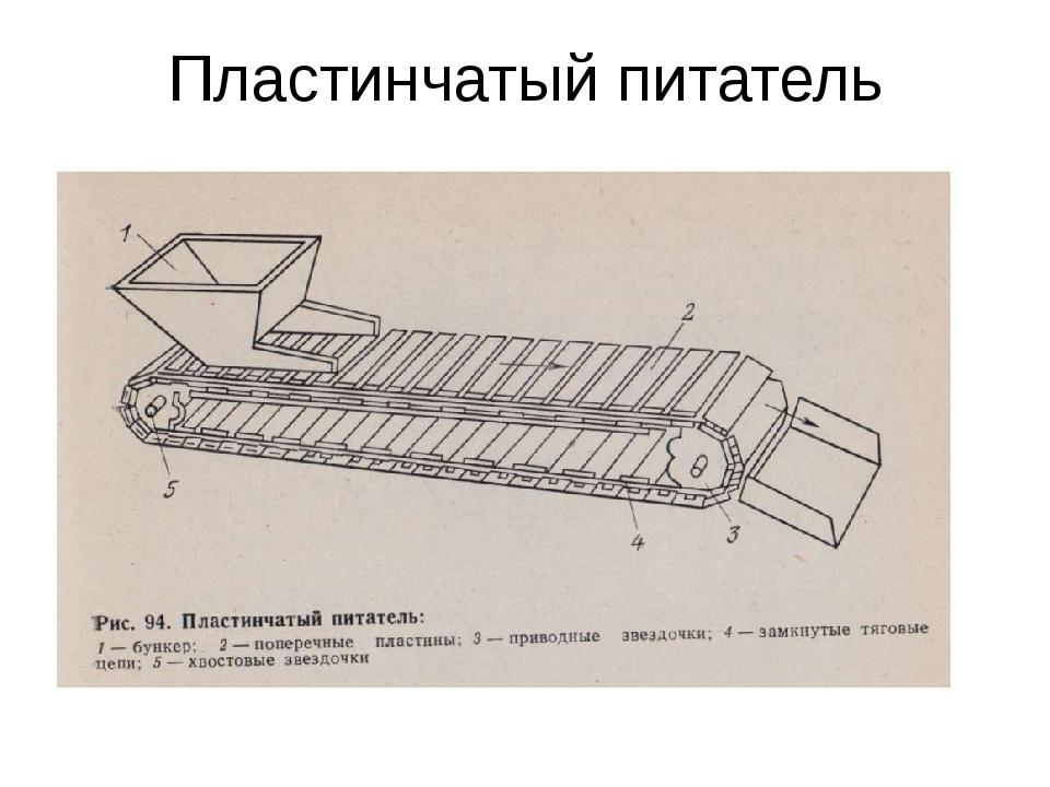 Основные преимущества и принцип работы винтового конвейера