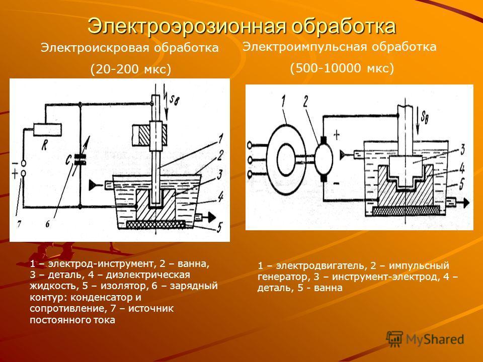 Электрохимическая обработка