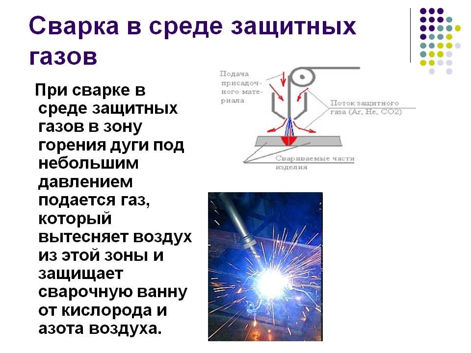 Сварка плавящимся металлическим электродом в защитных газах (мig/маg) и сварка порошковой проволокой