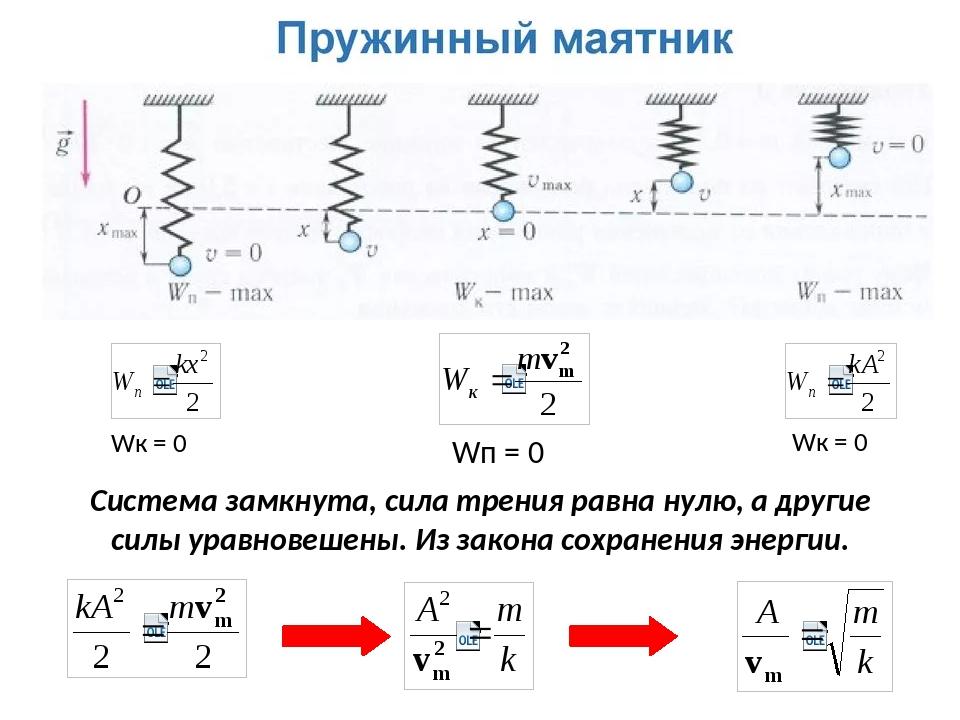Закон сохранения импульса, кинетическая и потенциальные энергии, мощность силы