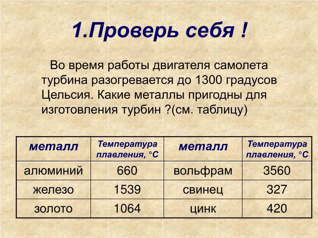 Таблица температур плавления различных металлов, и при скольки градусах они плавятся