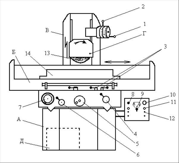 Шлифовальные станки по металлу: ленточные настольные с чпу и барабанный, другие виды станков для шлифовки, характеристики