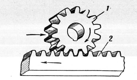Выбираем секаторы с храповым механизмом как наточить и отремонтировать инструмент – мои инструменты