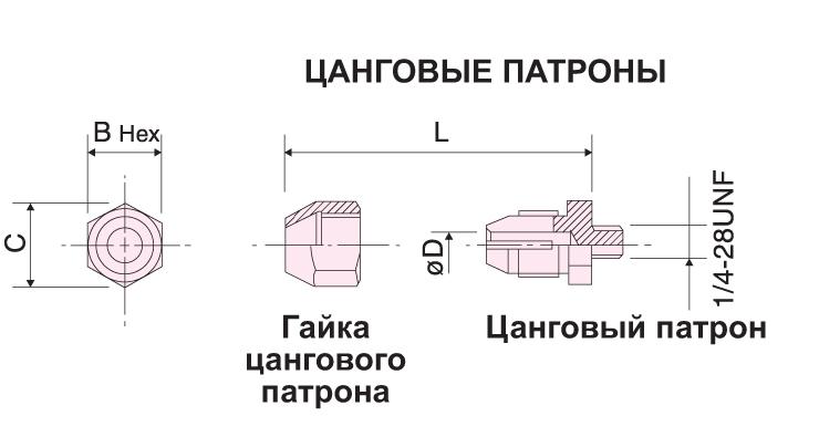 Цанговый патрон для токарного станка: назначение и виды цанг
