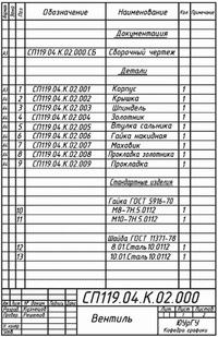 Спецификация на чертеже: зачем нужна, последовательность записи информации, как сделать и образец для скачивания