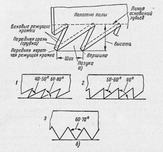 Какой правильный угол заточки цепей бензопил?