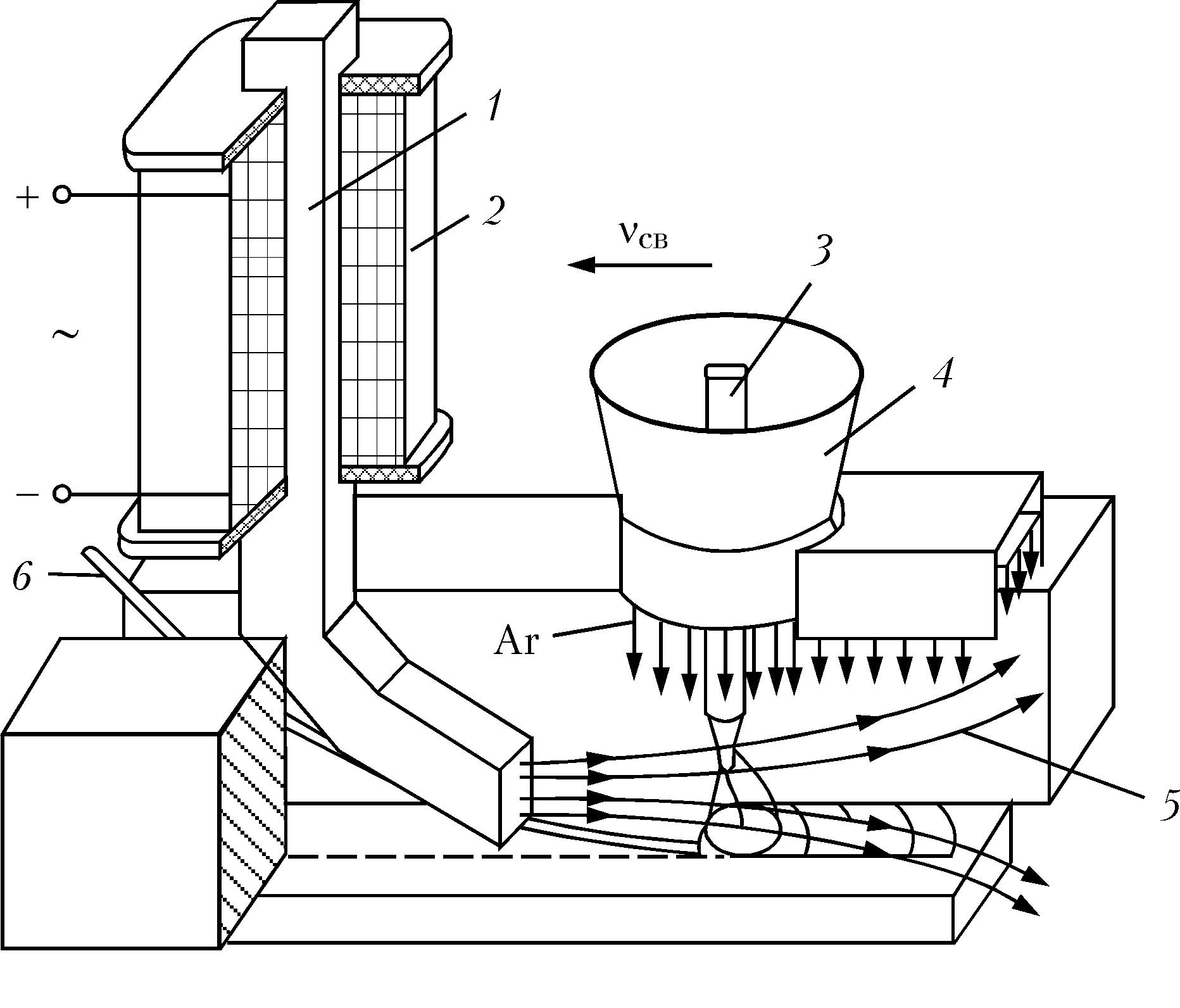 Сварка титана аргоном: параметры и технология, специфика сварки титана и его сплавов в среде аргона, камеры для аргонодуговой сварки