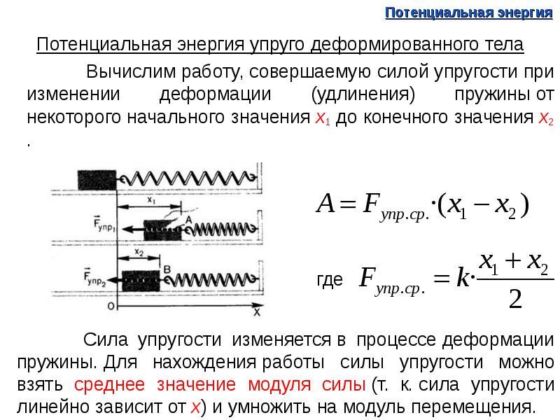 Кинетическая и потенциальная энергия – примеры, формулы, графики зависимости